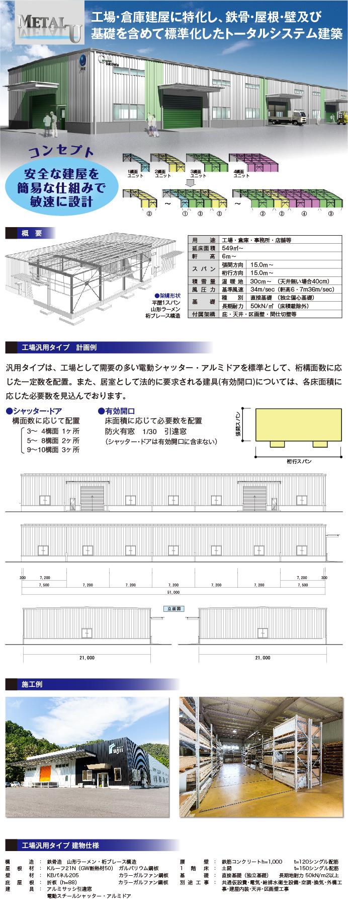 METAL-U工場・倉庫建屋に特化し、鉄骨・屋根・壁及び 基礎を含めて標準化したトータルシステム建築